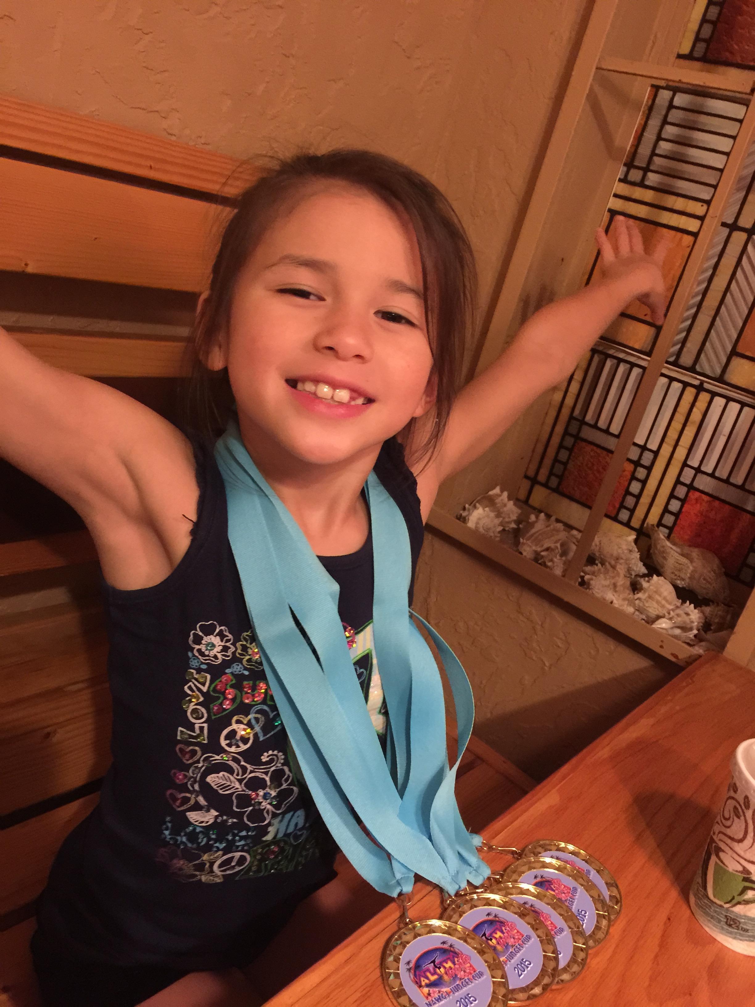 xcel gymnastics meet scores aloha